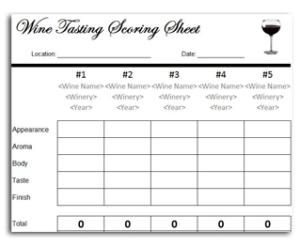 winetastingscore